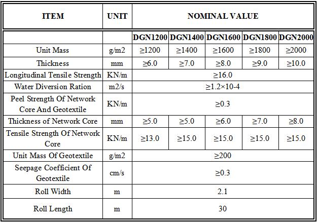 DGN-data-sheet.png插图(2)