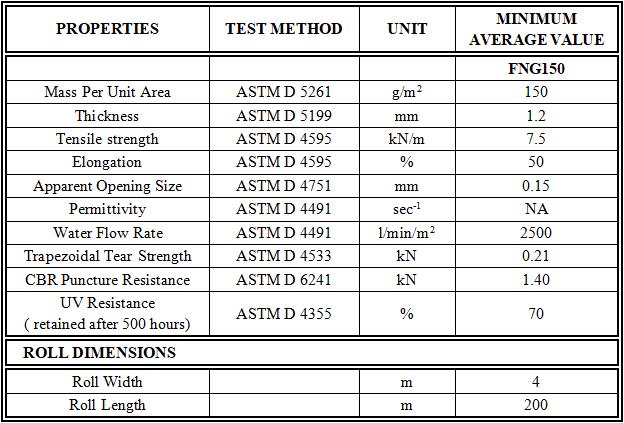 FNG150-data-sheet.png插图(2)