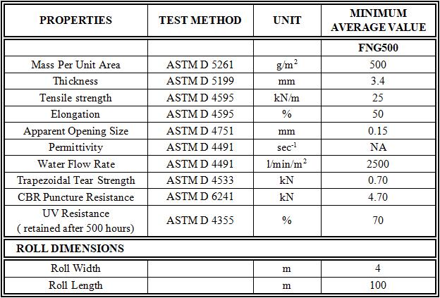 FNG500-data-sheet.png插图(2)