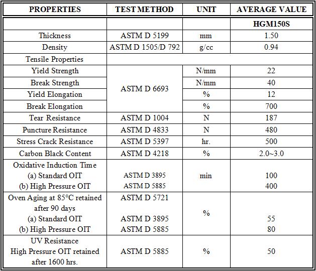 HGM150S-Data-sheet.png插图(1)