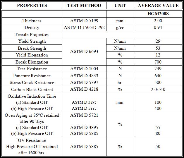HGM200S-Data-sheet.png插图(2)