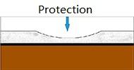 Protection.jpg插图(6)
