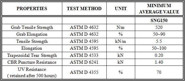 SNG150-data-sheet.png插图(2)