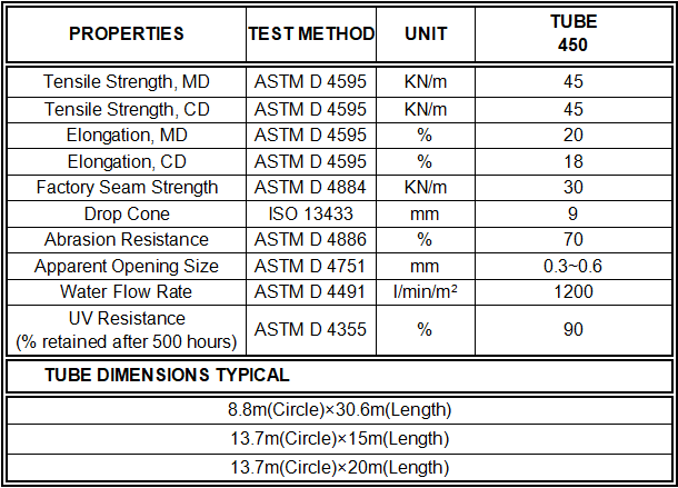 TUBE 450 data sheet