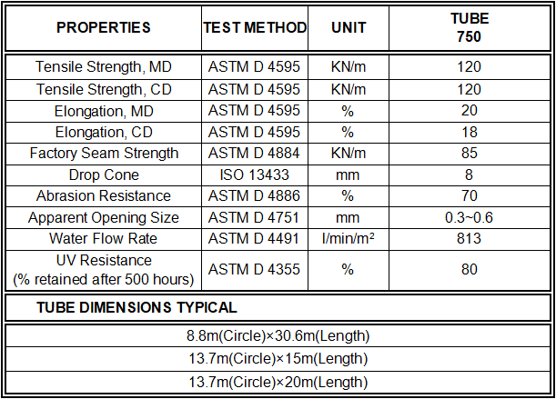 TUBE 750 data sheet