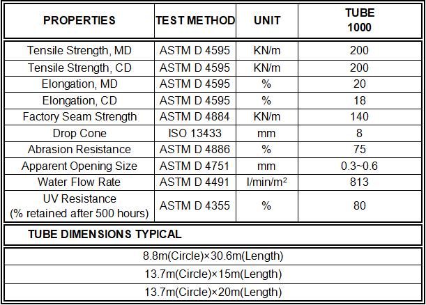 TUBE1000 data sheet