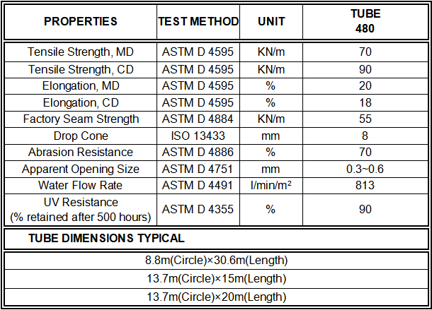 TUBE480 data sheet