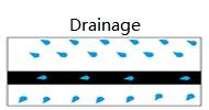 drainage.jpg插图(4)