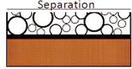 separation.jpg插图(3)