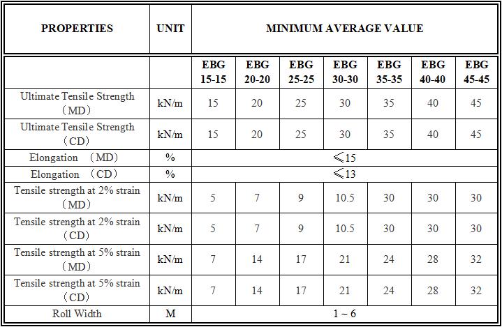 EBG-Series-Technical-data-sheet.png插图(2)