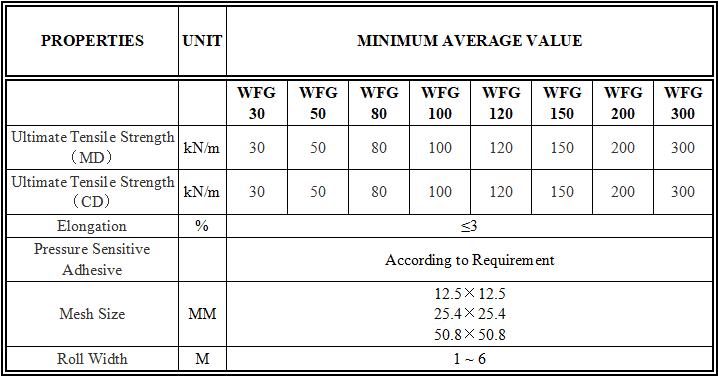 WFG-Series-Technical-data-sheet.png插图(2)