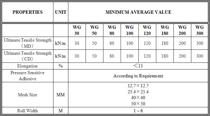 WG-Series-Technical-data-sheet.png插图(2)